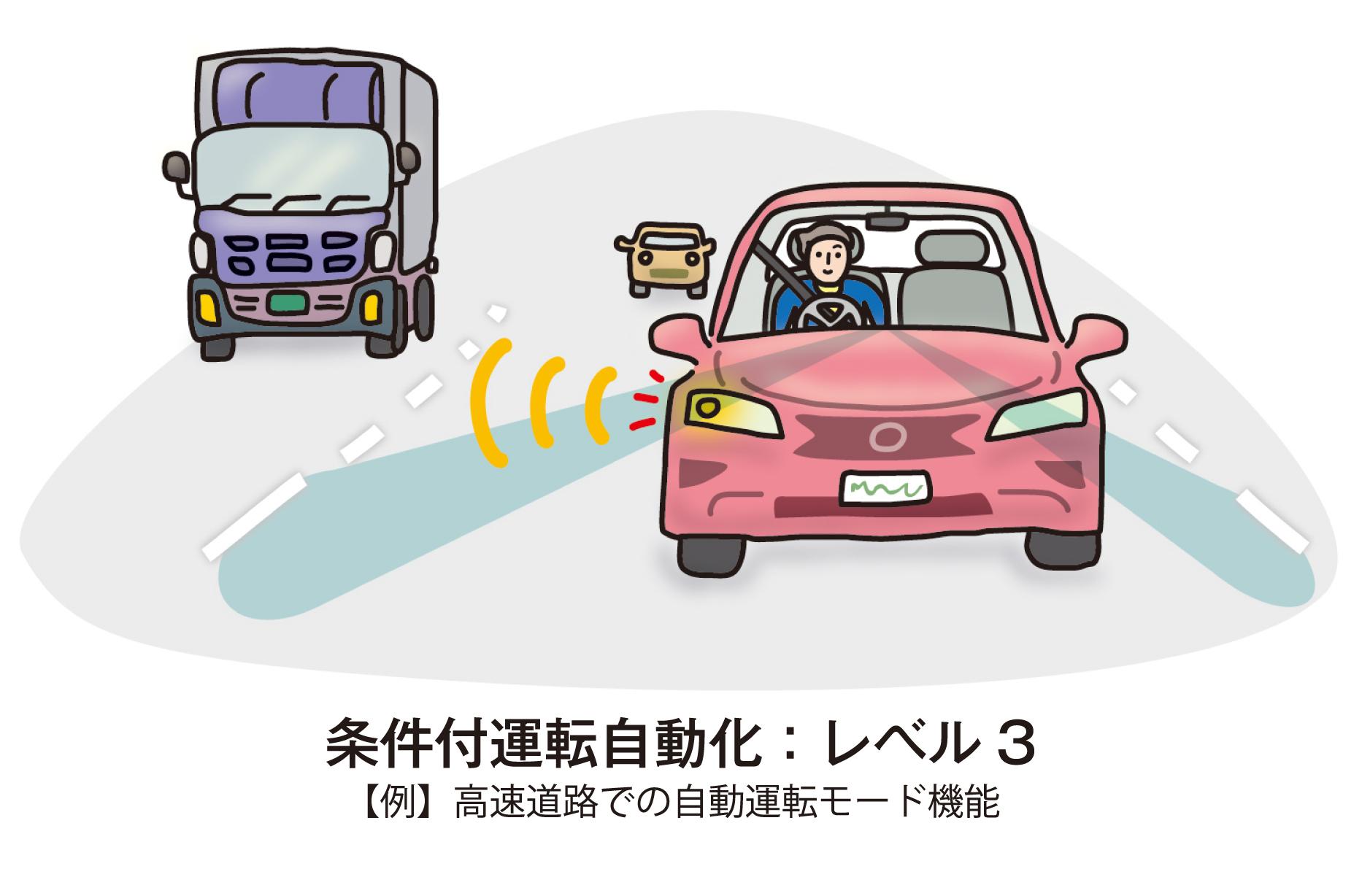 レベル 自動 運転